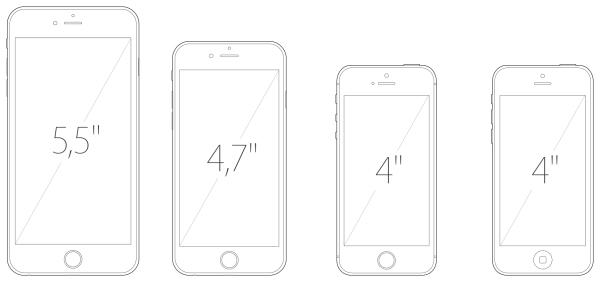 Comparativos de telas do iPhone 6, 6 plus e antigos